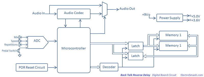 Back Talk Reverse Delay Digital Board Circuit