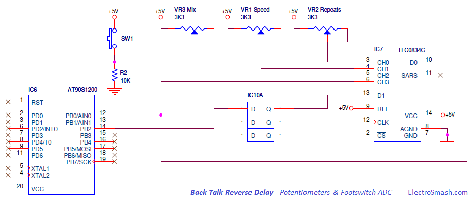 Back Talk Reverse Delay ADC
