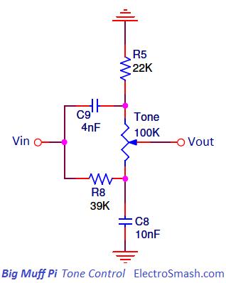 ElectroSmash - Big Muff Pi Analysis