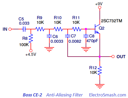 Boss CE-2 Anti-Aliasing Filter