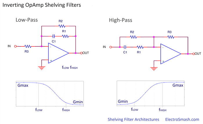 opamp-inverting-shelving-filters