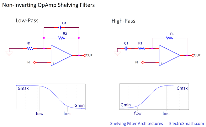 opamp-non-inverting-shelving-filters