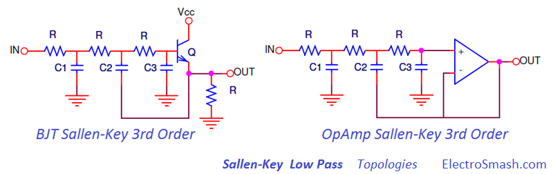 sallen-key-low-pass-topologies