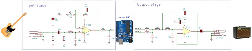 pedalshield uno input output stages