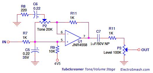 ElectroSmash - Tube Screamer Circuit Analysis