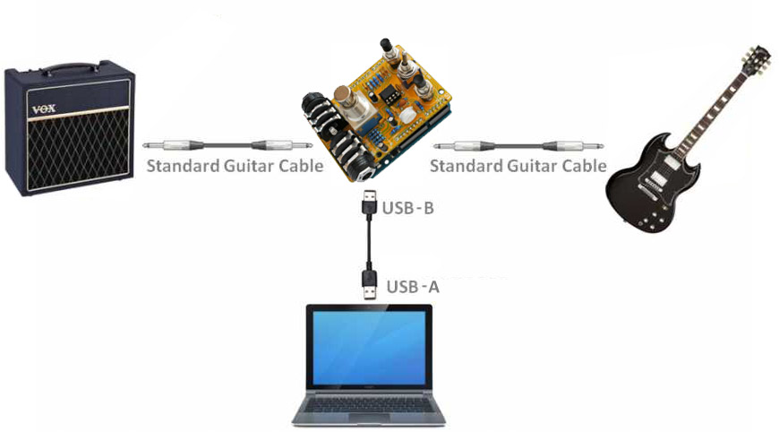 pedalshield-uno-cables.jpg