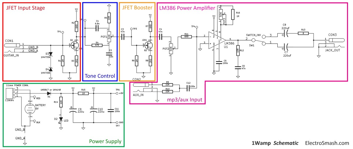 wiring diagram for guitar amp wiring diagramelectrosmash 1wamp electroc guitar amplifier1wamp schematic parts blocks