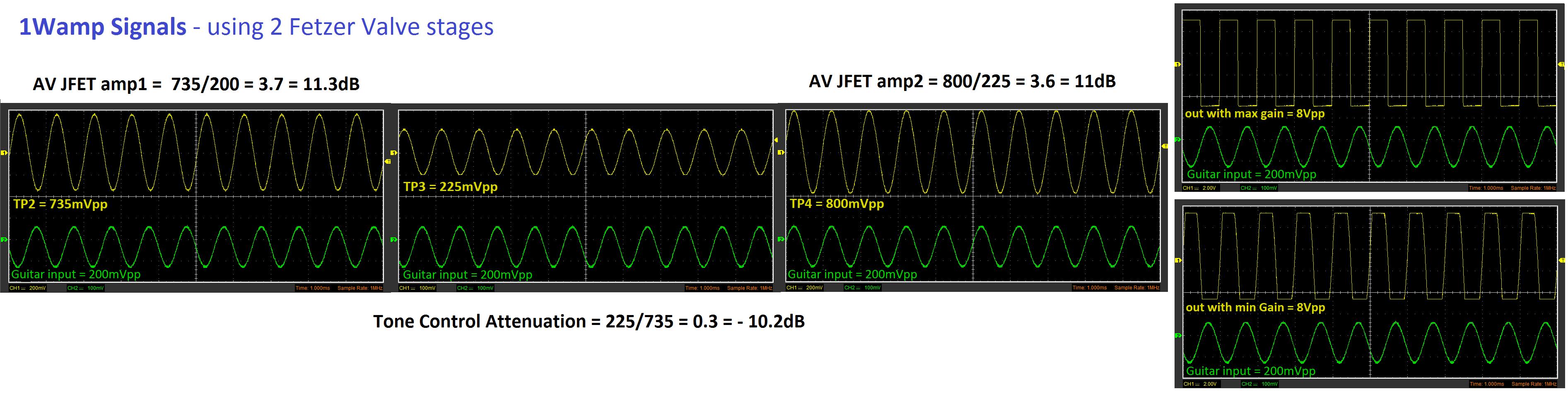 Electrosmash 1wamp Electroc Guitar Amplifier Two Transistor Tone Controller Electronic Circuits And Diagram Signals Fetzer Valve