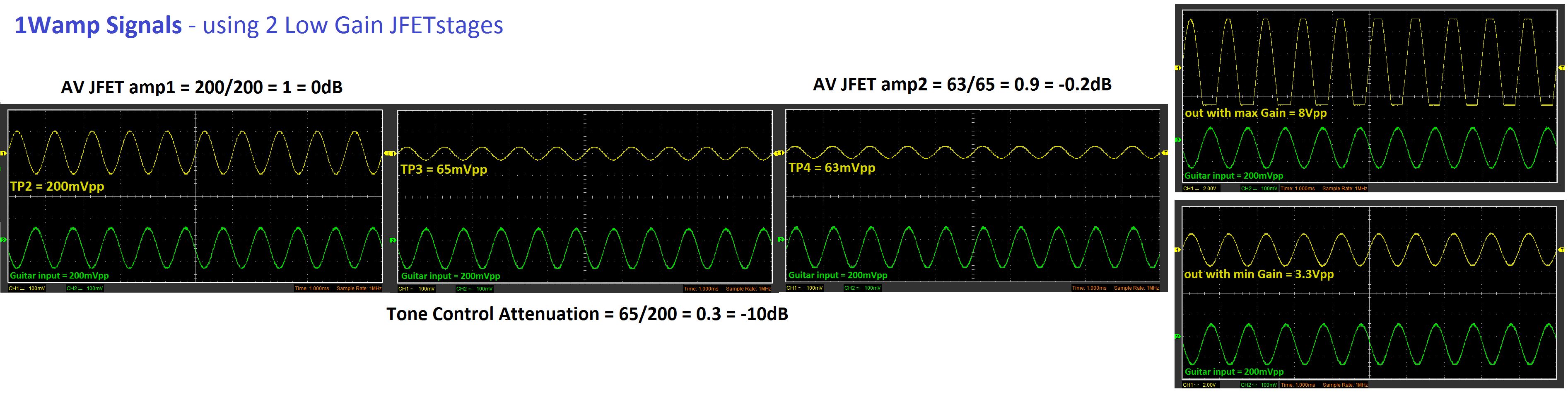 1wamp signals jfet low gain