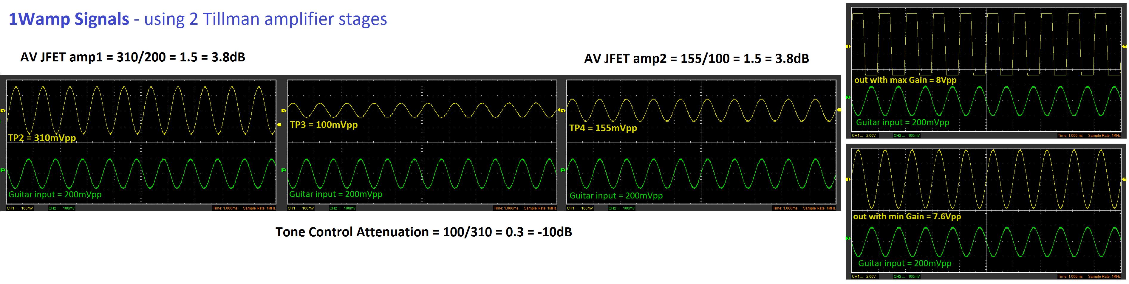 Electrosmash 1wamp Electroc Guitar Amplifier Simple Audio Preamp Circuit Schematic Diagram