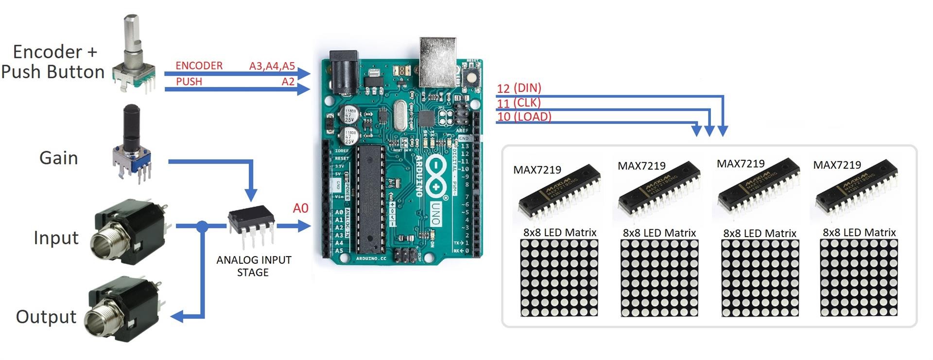 arduino audio meter hardware configuration