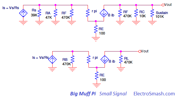 Big Muff Pi Small Signal