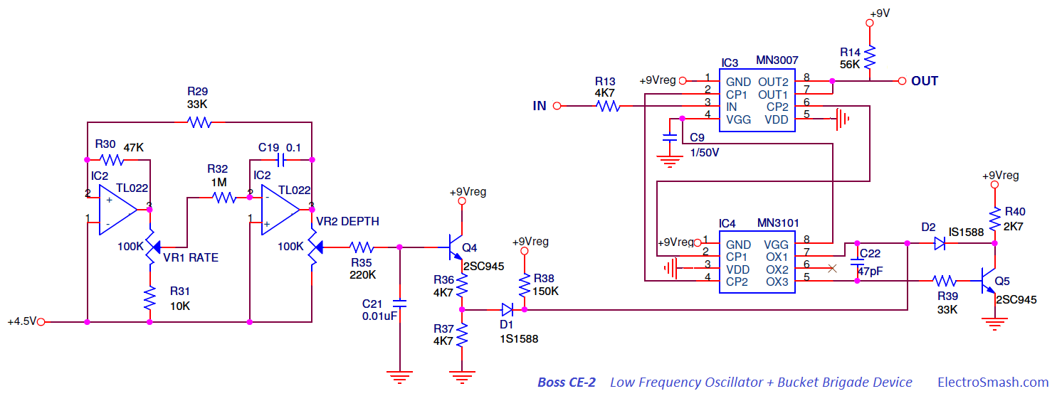 Electrosmash Boss Ce 2 Analysis True Bypass Wiring Diagram