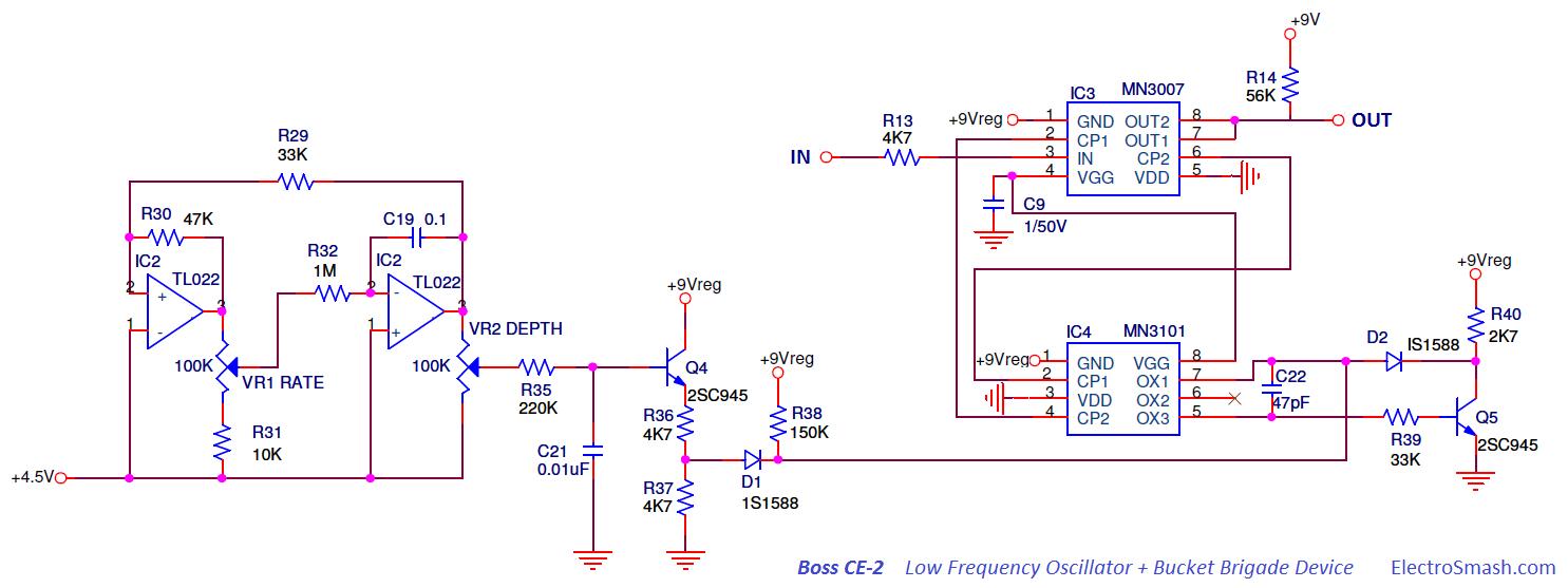 Electrosmash Boss Ce 2 Analysis Vox V847 Wah