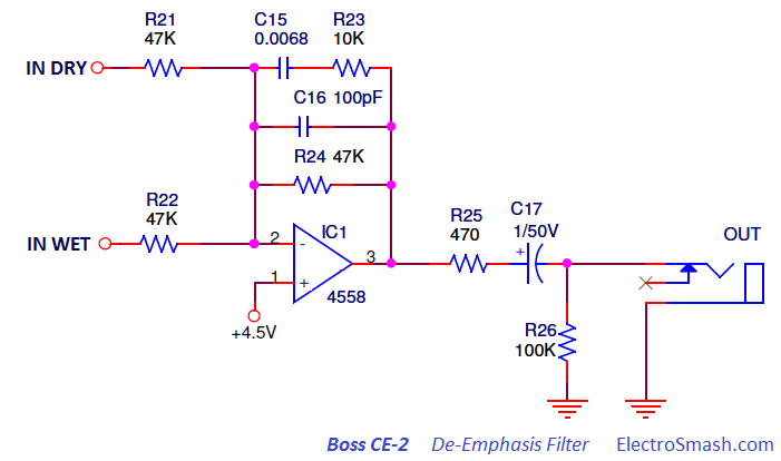 boss ce-2 de-emphasis filter