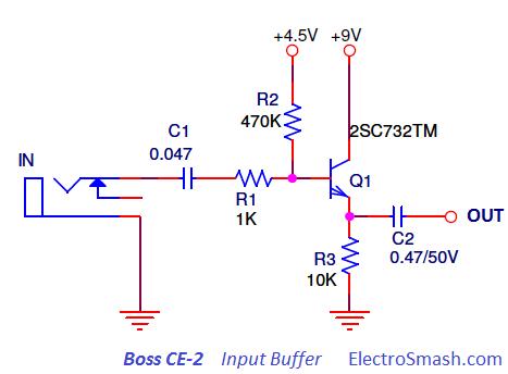 ElectroSmash - Boss CE-2 Analysis