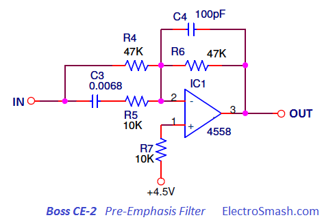 boss ce-2 pre-emphasis filter