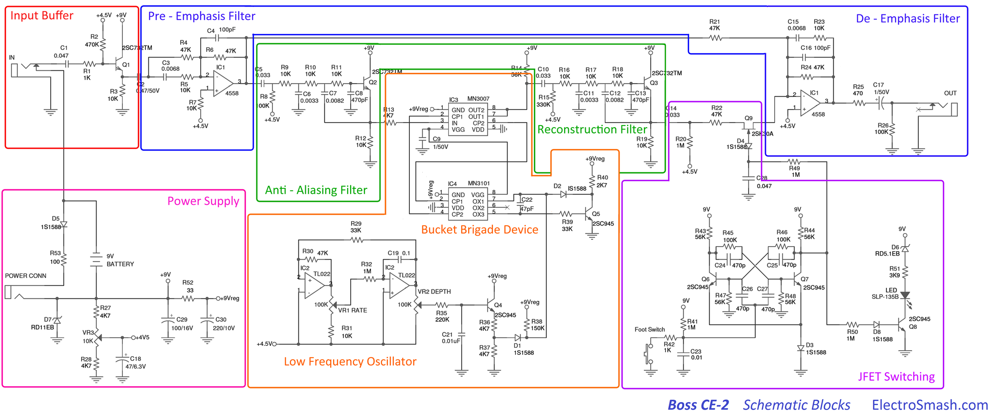 Adapter Circuit Diagram As Follows Electrosmash Boss Ce 2 Analysis Schematic Blocks