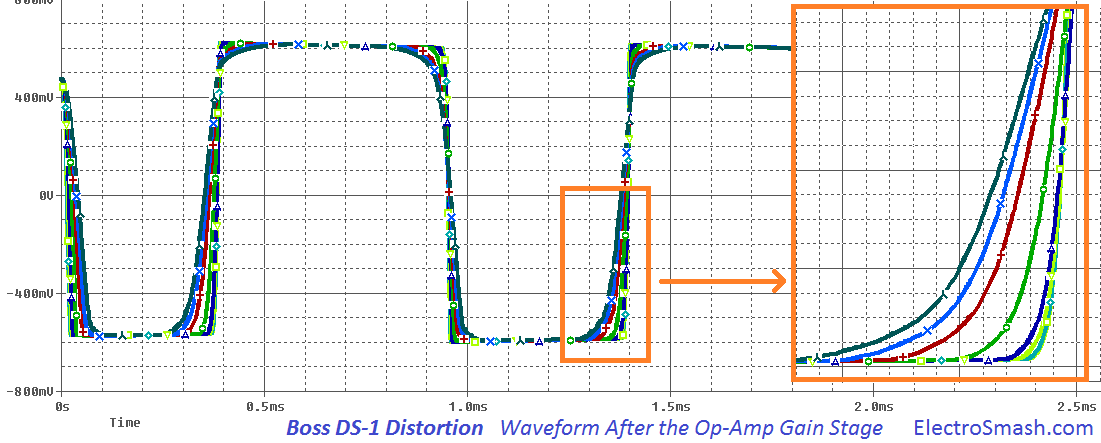 boss ds1 distortion waveform