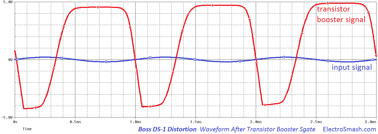 ElectroSmash - Boss DS1 Distortion ysis on boss sp1, boss mt 2 schematic, boss oc-2 schematic, boss ge-7 schematic, boss dm-2 schematic, boss ph-1 schematic, boss sd1 schematic, boss ds 1 modification, boss od-1 mod instruction, boss lm-2 schematic, boss ce-2 schematic, boss overdrive schematic, boss ls 2 schematic, boss fs 6 footswitch schematic, boss ce-3 schematic, boss hm-2 schematic, boss blues driver schematic, boss metal zone, boss od-2 schematic, boss ds 1 keeley mod,