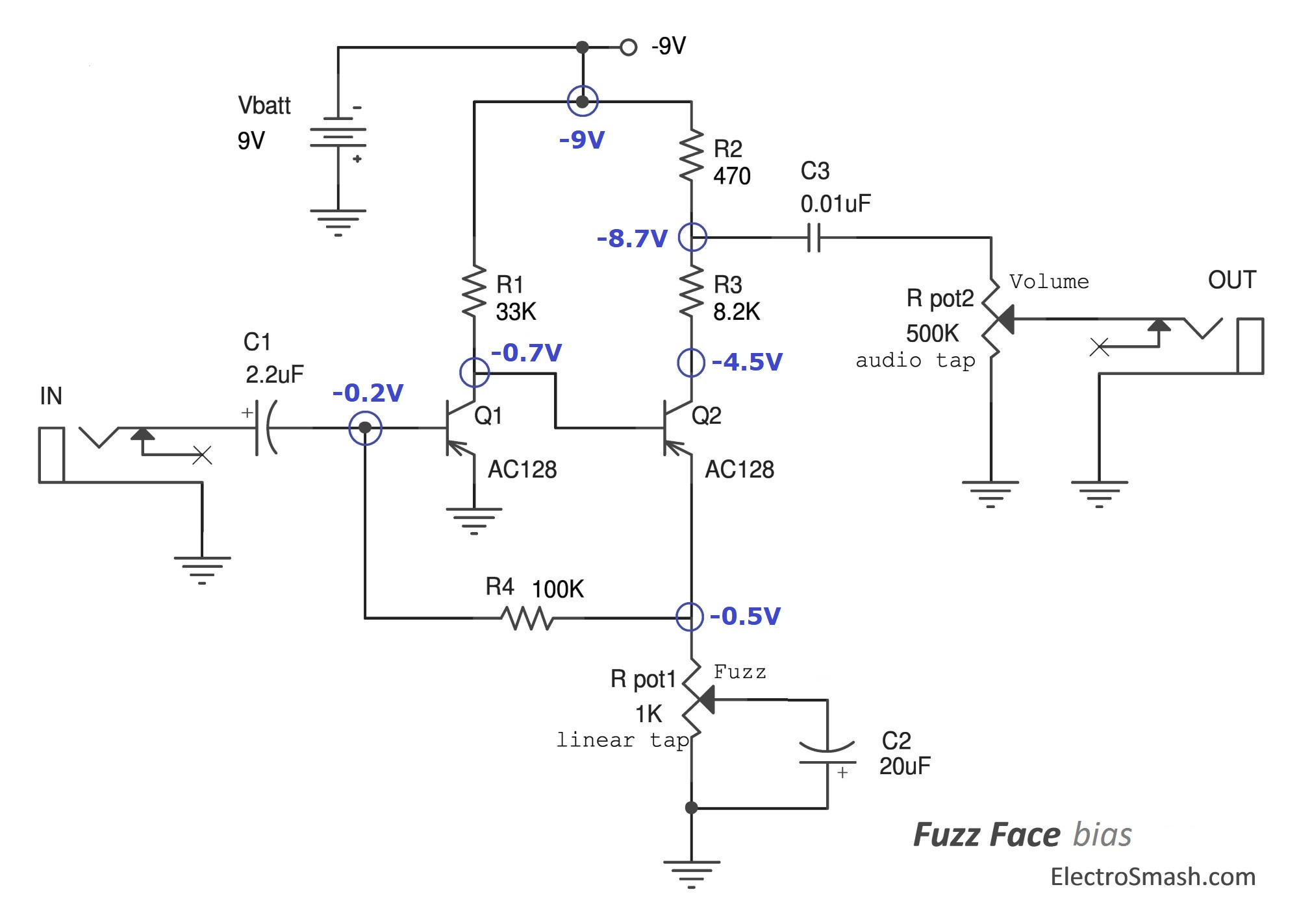 electrosmash fuzz face analysis Full Boost Schematic fuzz face bias circuit