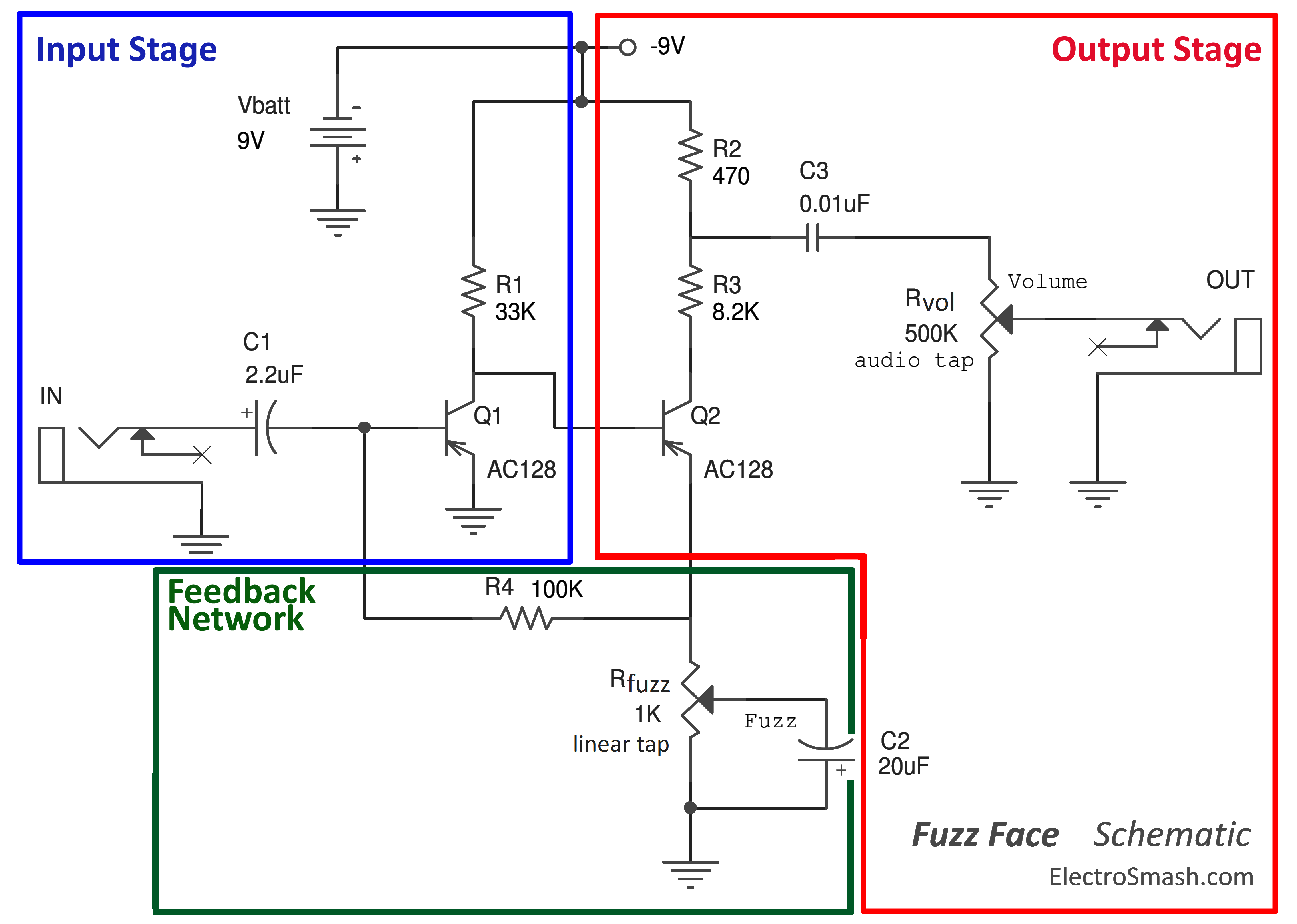 fuzz face original schematic parts electrosmash fuzz face analysis fuzz face wiring diagram at soozxer.org