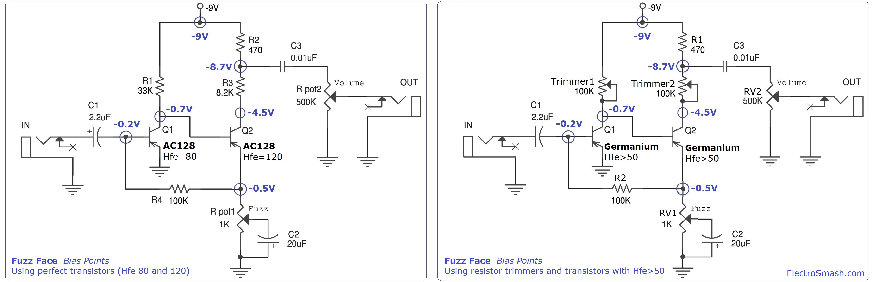 Excellent No Fuzz Face Wiring Diagram Led Wiring Diagram Wiring 101 Archstreekradiomeanderfmnl