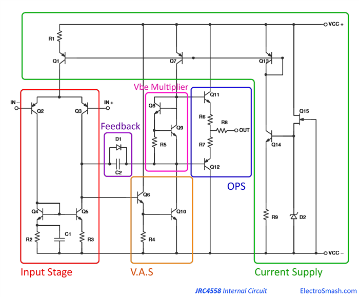 JRC internal circuit schematic