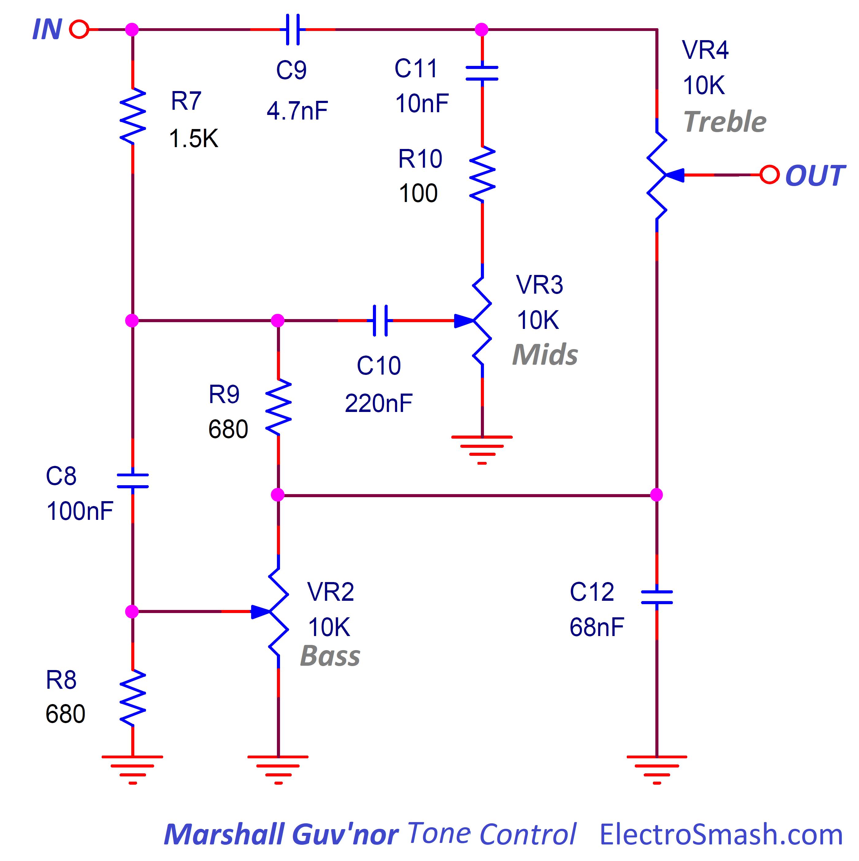 ElectroSmash - Marshall The Guvnor Analysis
