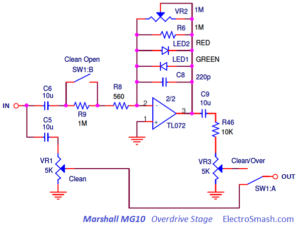 marshall-mg10-overdrive-stage.png