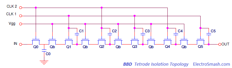 Bucket Brigade Devices Tetrode Isolation Topology
