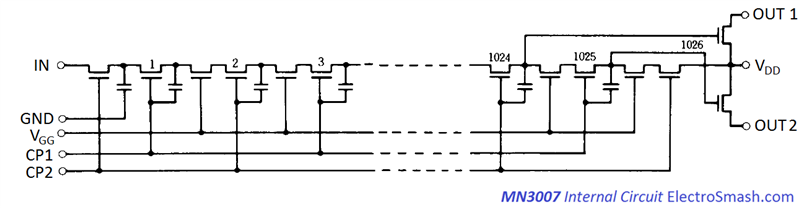 MN3007 Internal Circuit