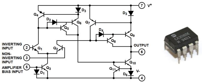 ElectroSmash - MXR Dyna Comp ysis on