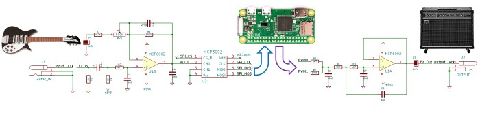 pedal pi block diagram small
