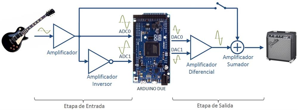 The Simplest Line Follower besides Arduino 2 4 Tft Lcd Touch Shield Code Wiring Diagrams moreover Arduino Low Voltage Disconnect Circuit as well Wiring Diagram Electric Heater as well Therobotfish. on arduino due diagram