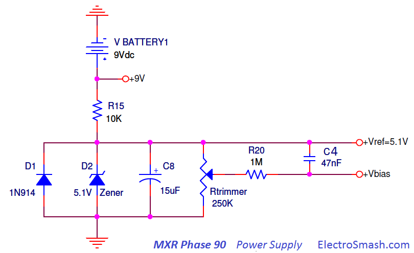 mxr phase 90 power supply