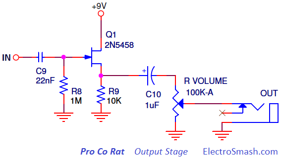 Electrosmash Proco Rat Analysisrhelectrosmash: Rat Distortion Pedal Schematic At Gmaili.net
