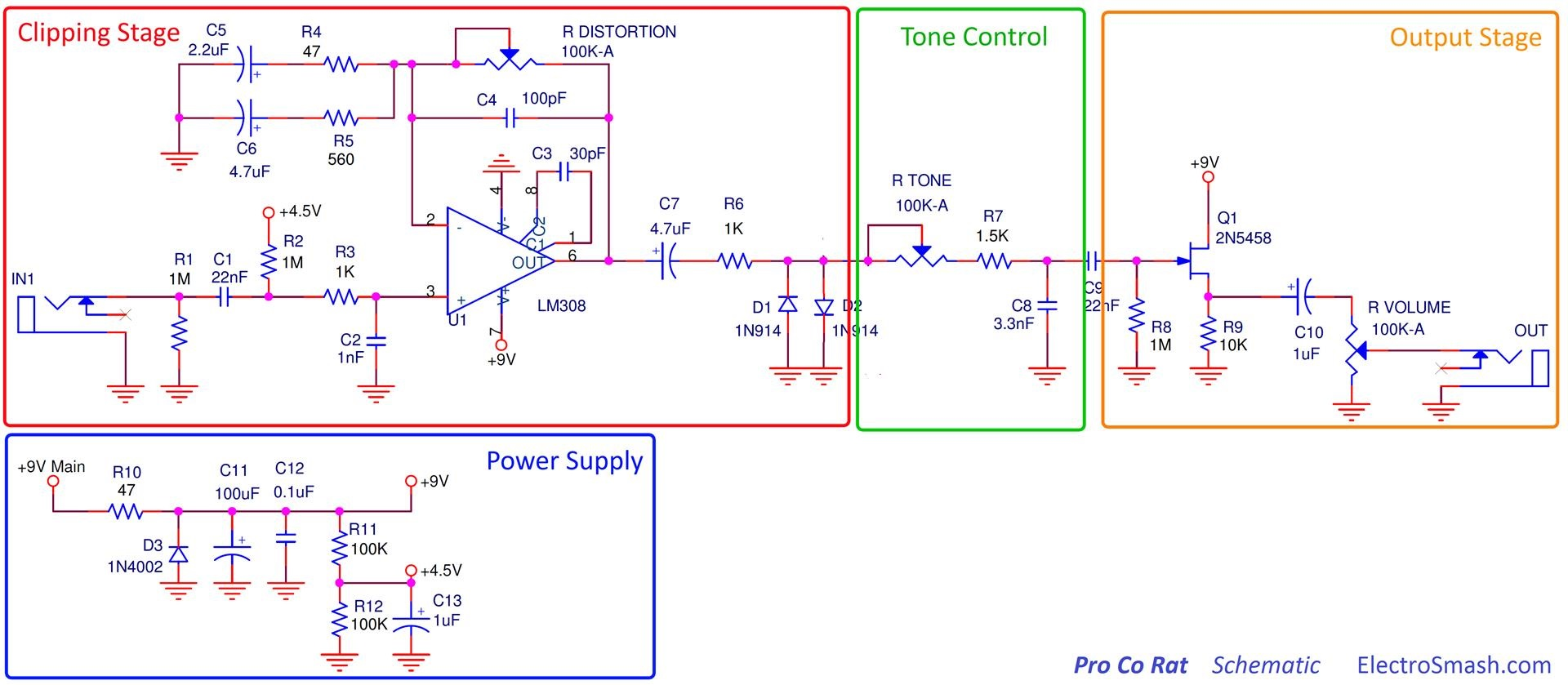 Electrosmash Proco Rat Analysis Op Amp Single Power Supply The Design Is Based On Lm308 Distortion Produced Using A Variable Gain Circuit With Diodes Clipping Waveform