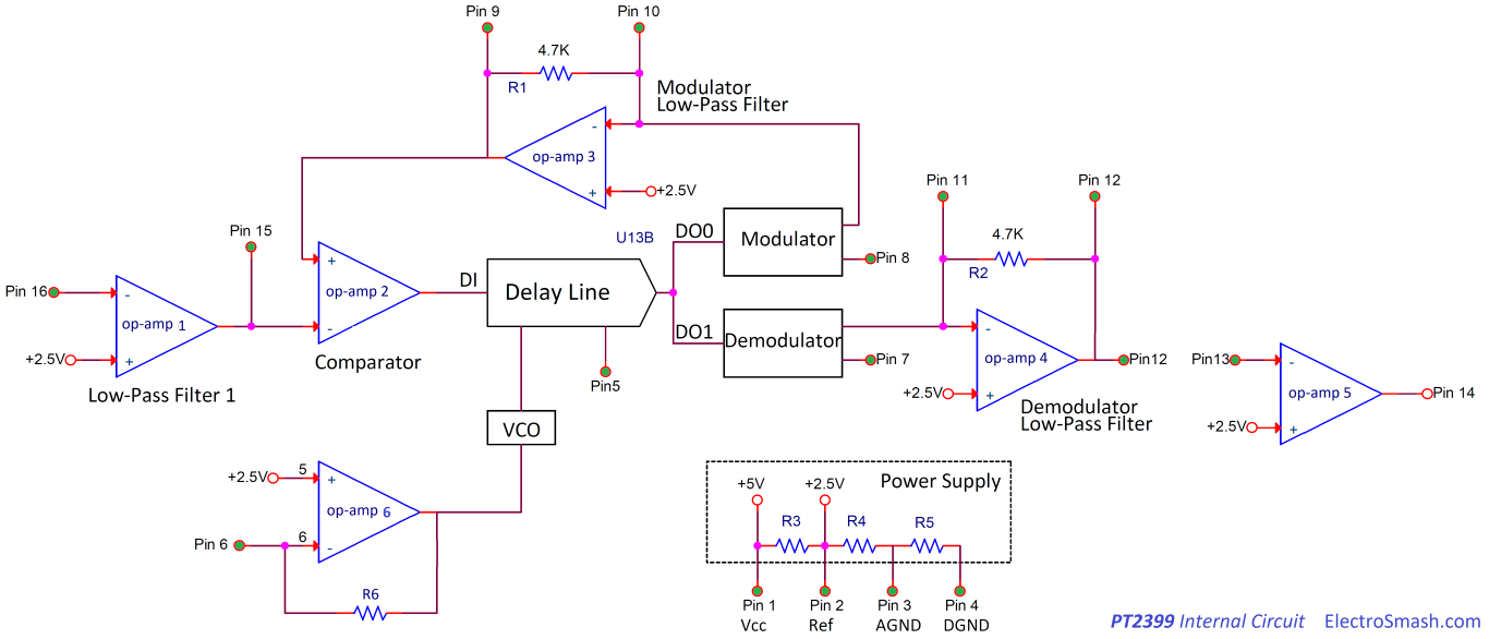 Electrosmash Pt2399 Analysis Make A Frequency Mixer With Op Amps Analog Content From Electronic Internal Circuit Small