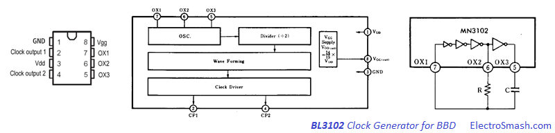 BL3102 Diagram
