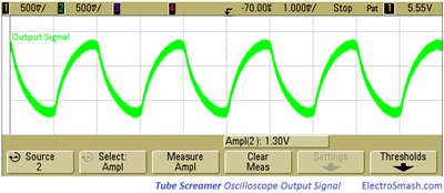 Tube Screamer Oscilloscope Output Signal