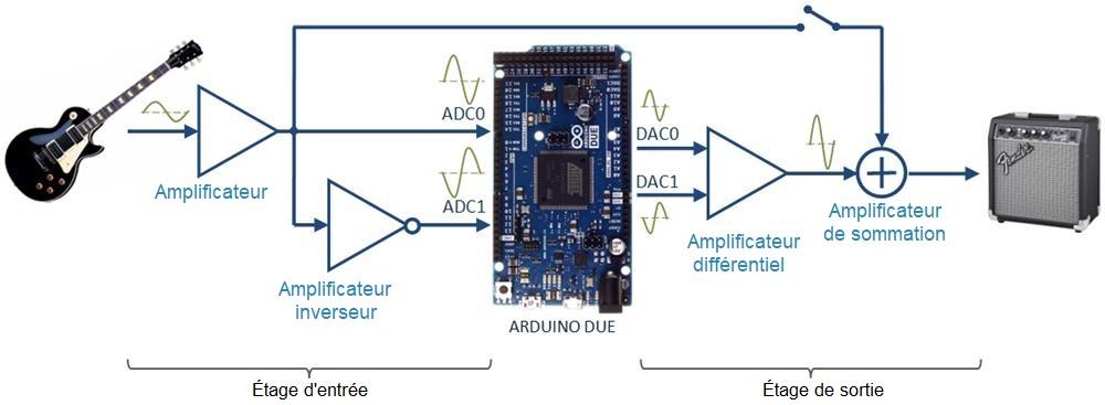 pedalshield-arduino-guitar-pedal-diagram.jpg