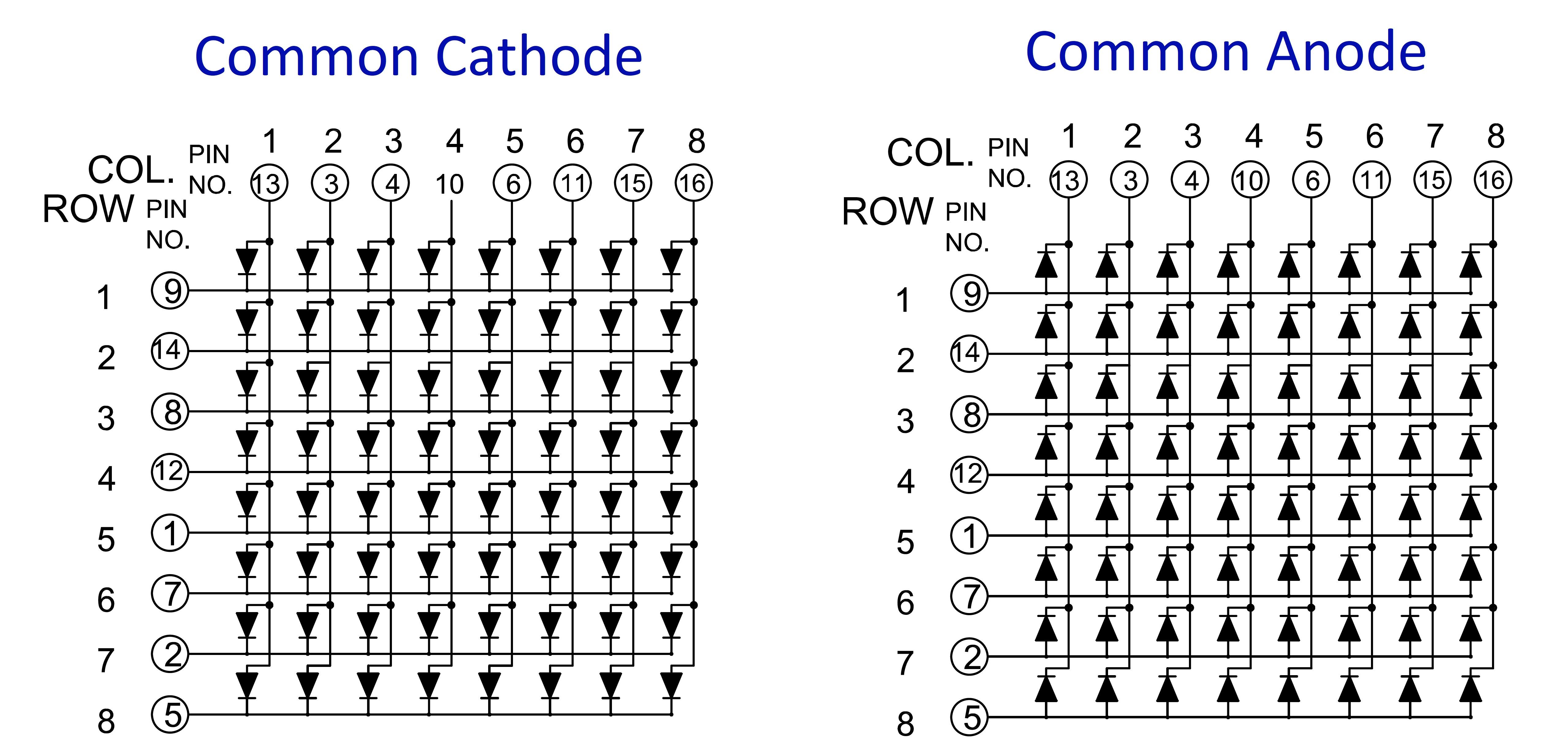 8x8cathode_vs_anode_2019-07-12.jpg