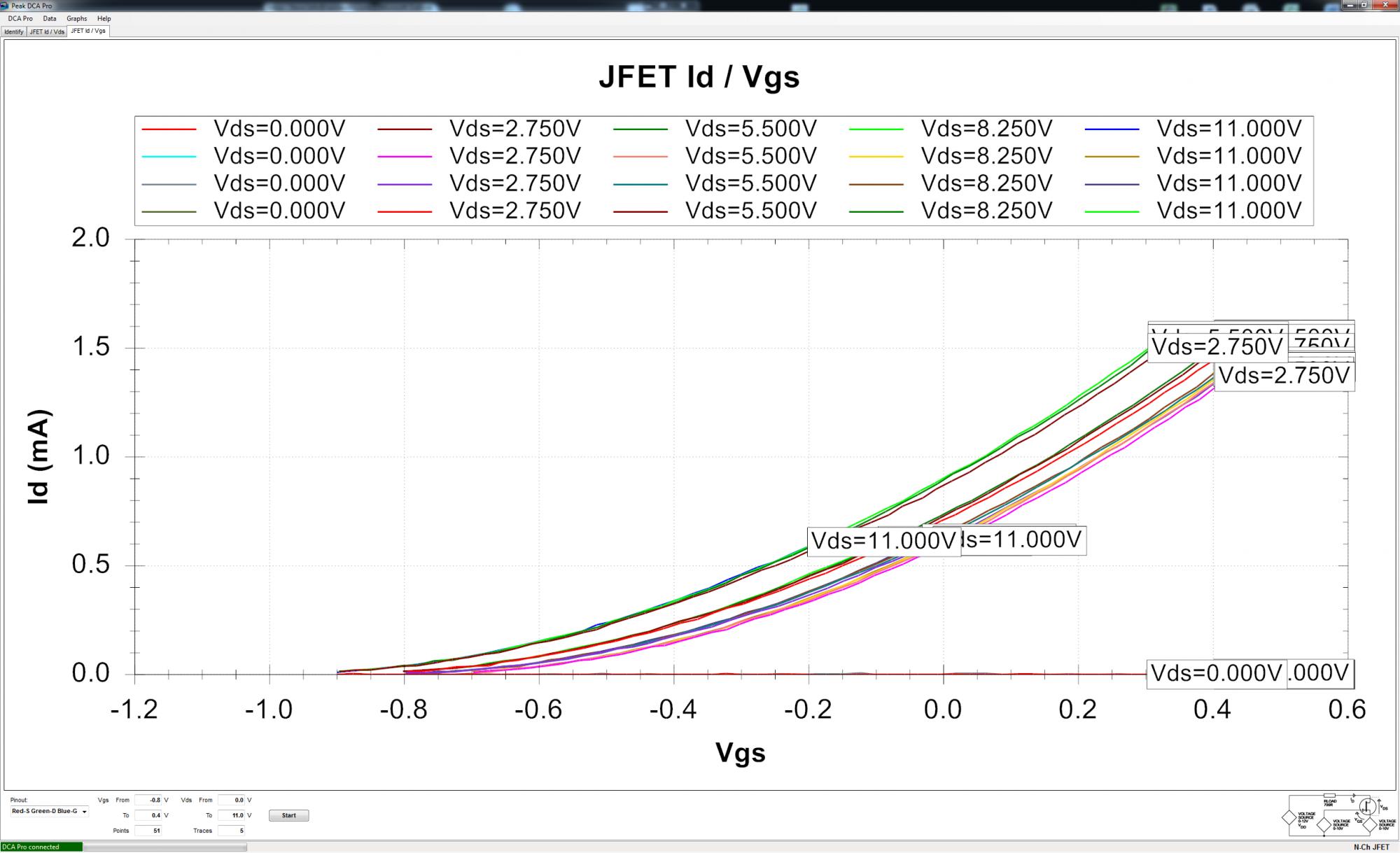 JFETid_Vgs.png