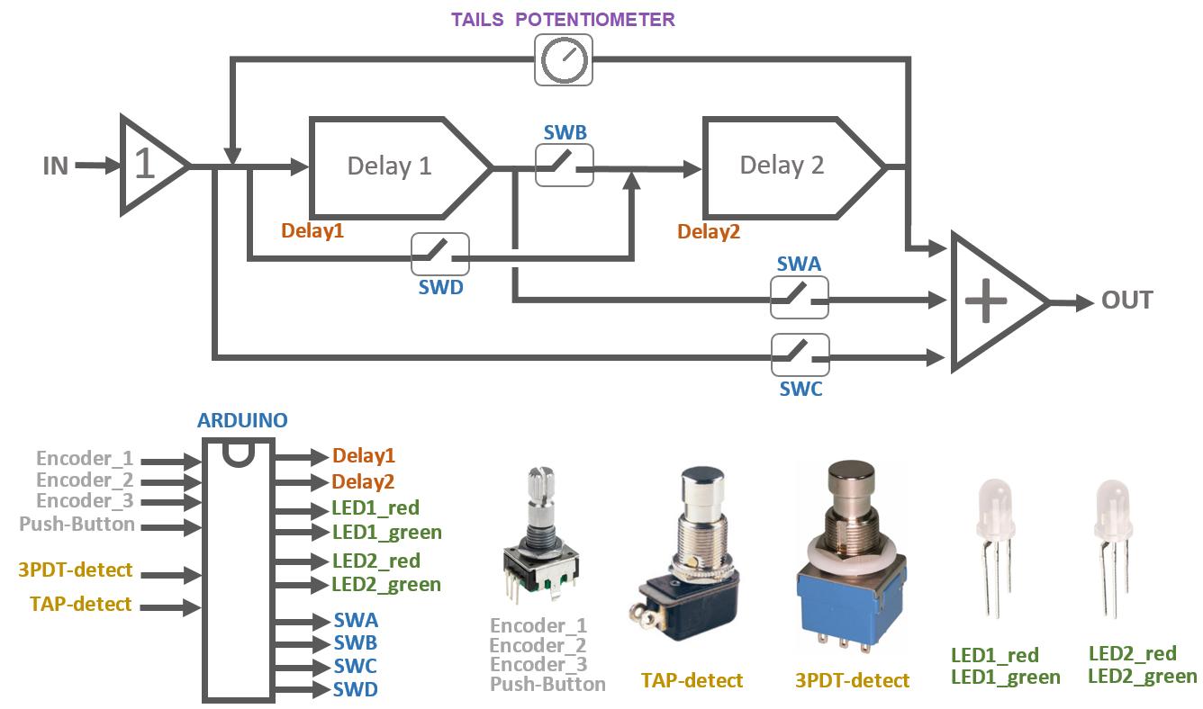 Time-Manipulator-Block-Diagram_2019-02-14.png
