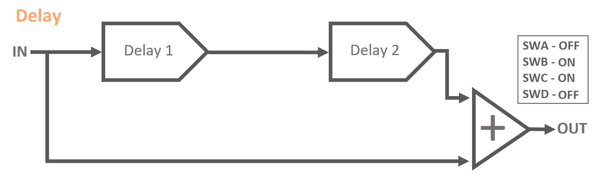 delay_2019-01-25.jpg