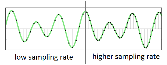 pedal-pi-dsp3.png