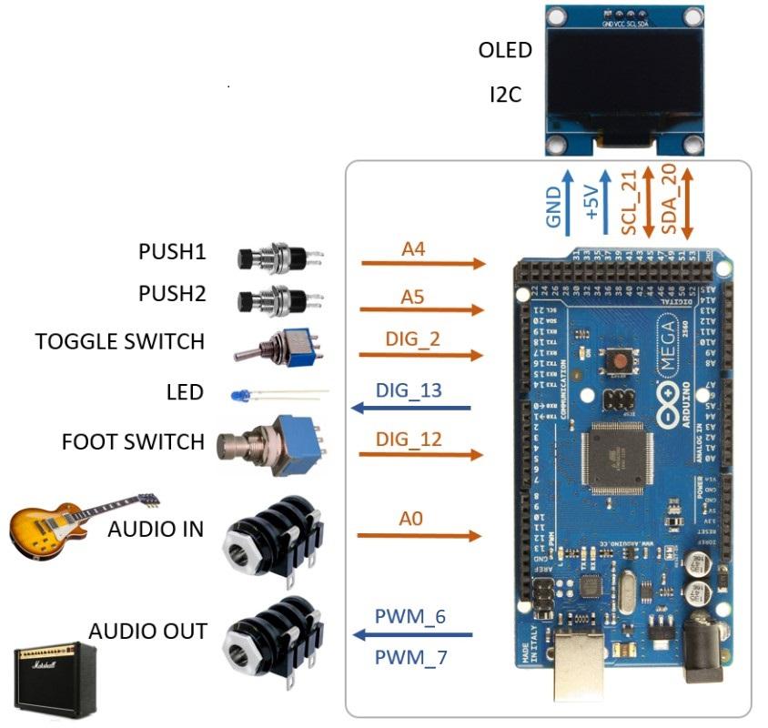 pedalshield_mega_programming_2018-03-05.jpg