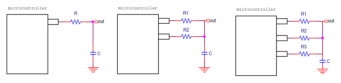 pwm-configurations.png