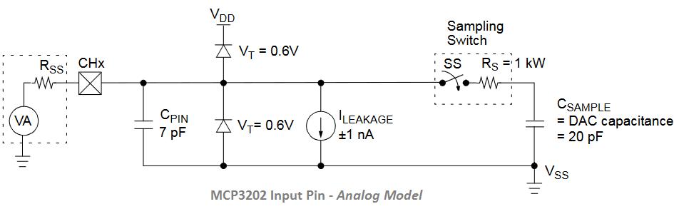 mcp3202-input-pin.png